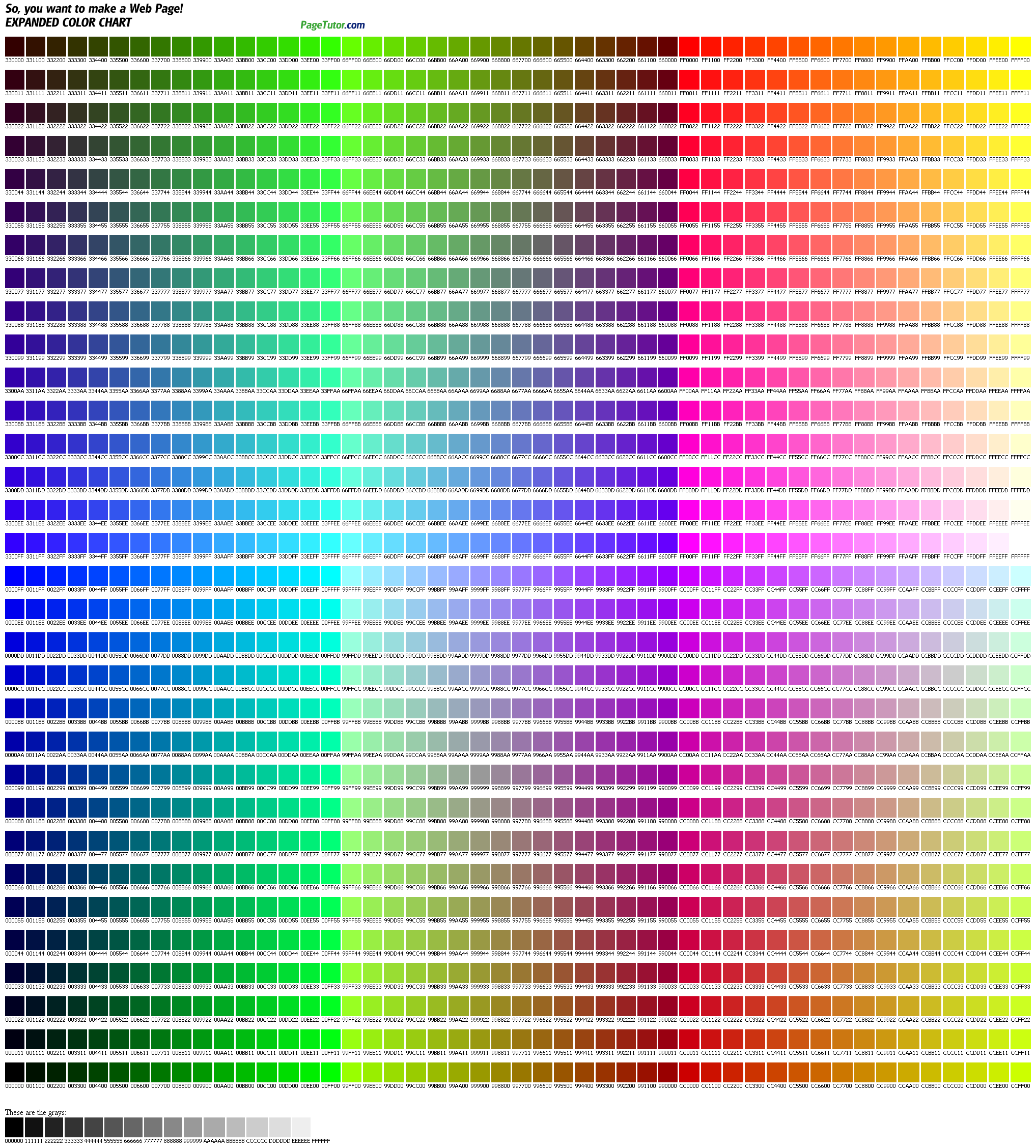 HTML Color Chart - Websafe Original 81 Colors - Vaughn's Summaries